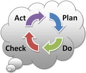 act_plan_do